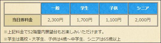 f:id:blue2015:20160621150717p:plain
