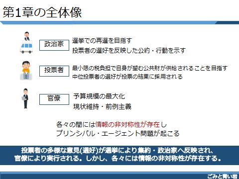 f:id:blue_rock53:20200506193531p:plain