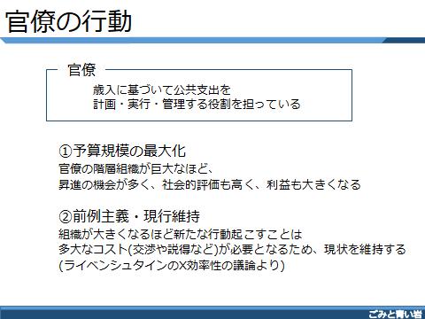 f:id:blue_rock53:20200506193746p:plain