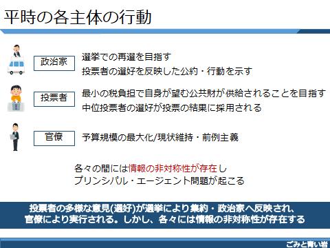 f:id:blue_rock53:20200517202659p:plain