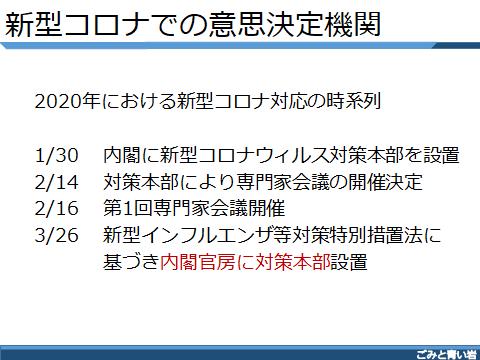 f:id:blue_rock53:20200517212710p:plain