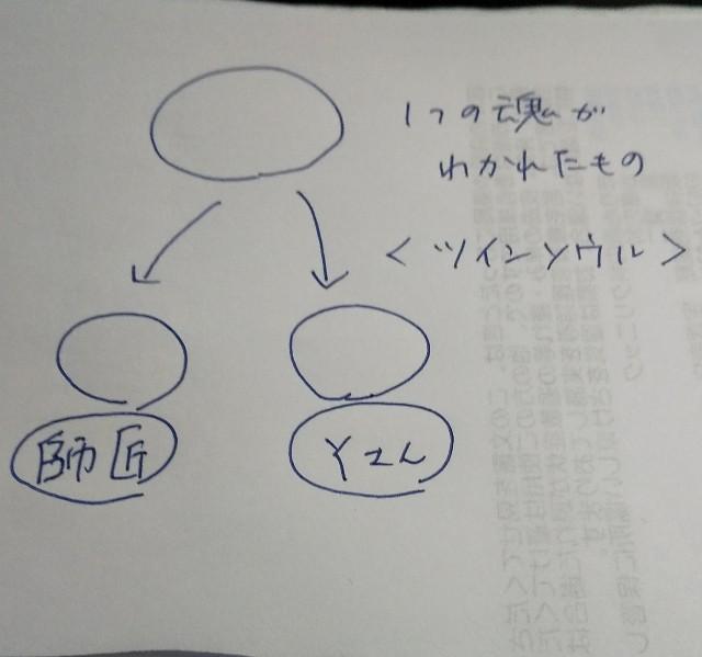 f:id:blueberry-yukari0840:20210505161025j:plain