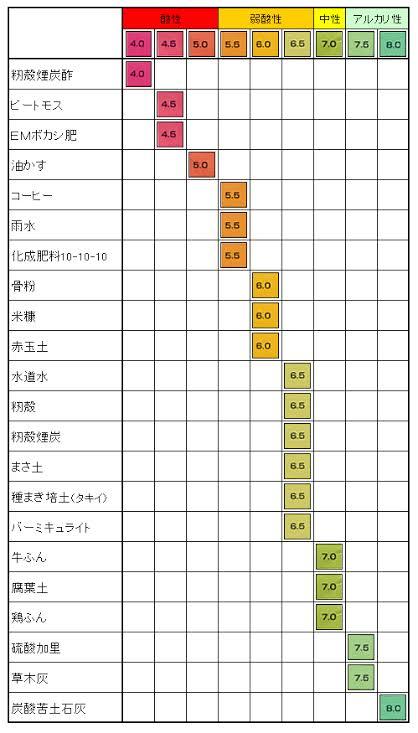 f:id:bluebunny666:20210712004159j:plain