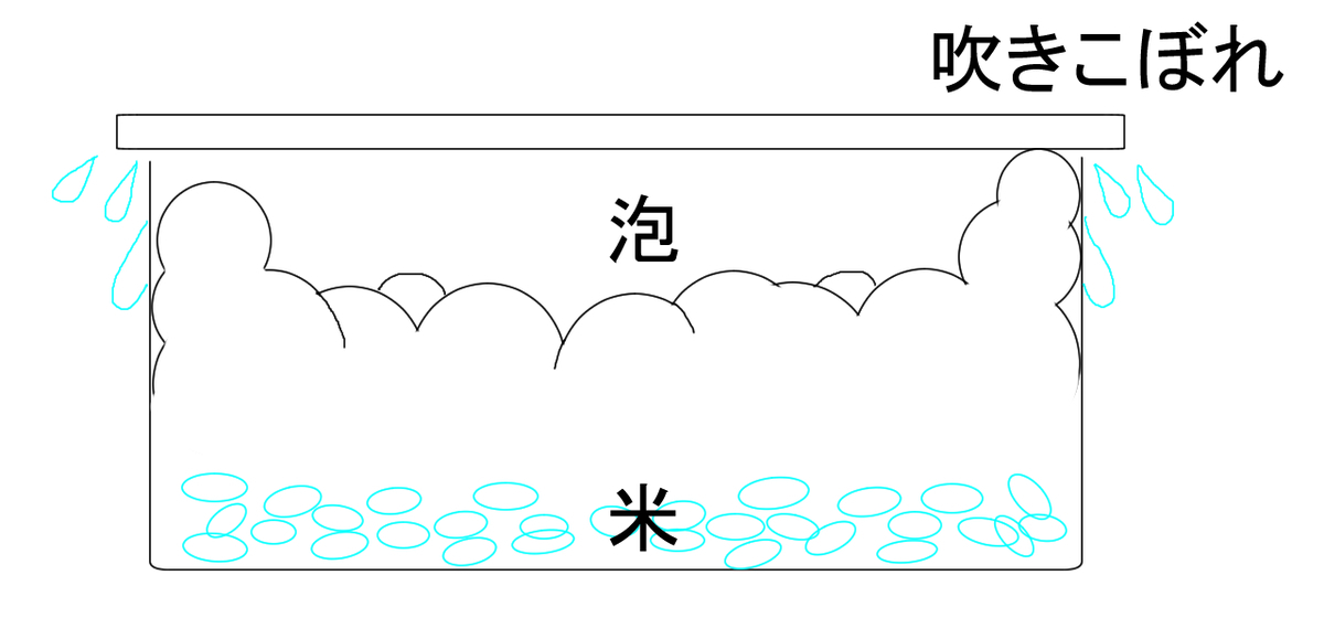 f:id:bluebunny666:20211010143819j:plain