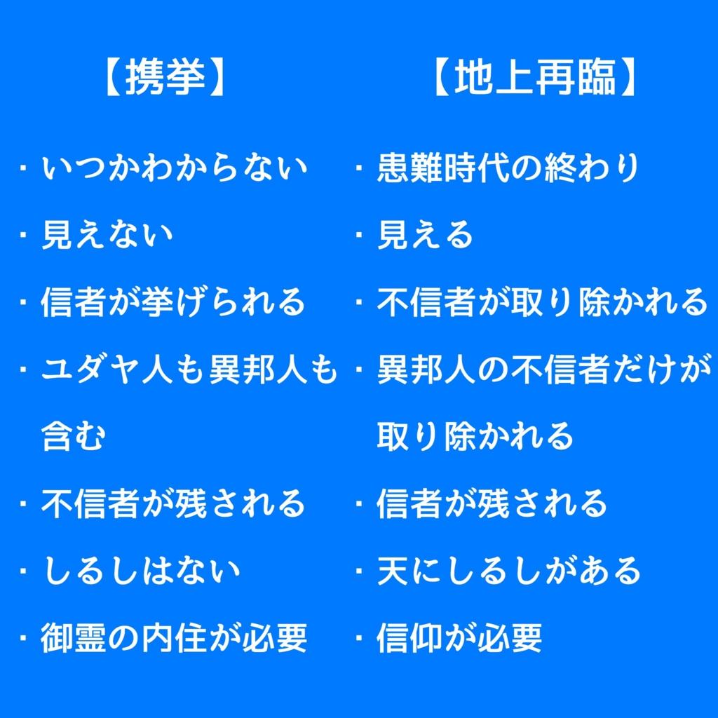 f:id:bluemome:20160730161108j:plain
