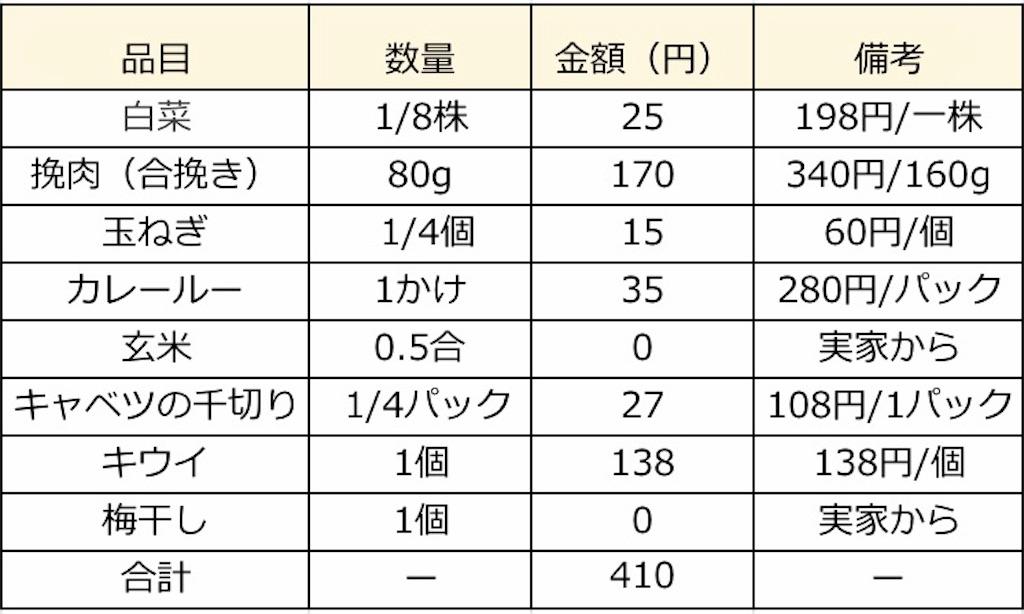 f:id:bluemyu:20170213212059j:image