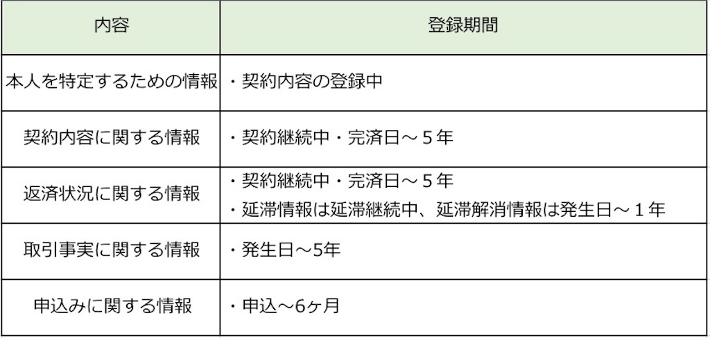 f:id:bluemyu:20170217020658j:image