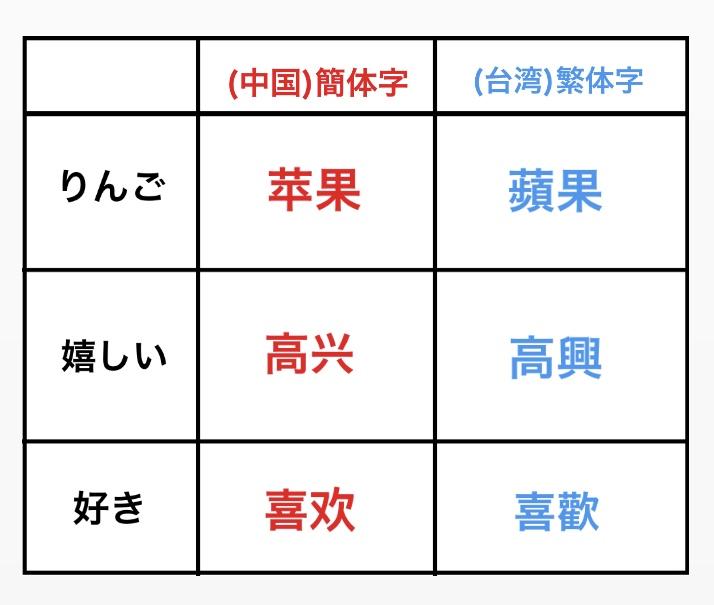 f:id:blueroseryugaku:20190807043145j:plain