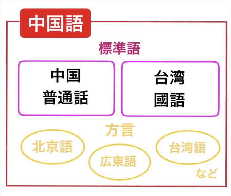 f:id:blueroseryugaku:20190807043159j:plain