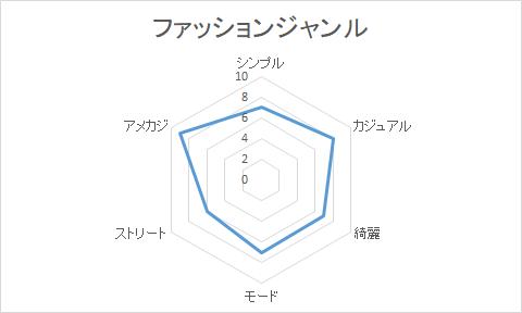 f:id:bluetrip:20180902204310p:plain