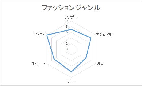 f:id:bluetrip:20180909195203p:plain