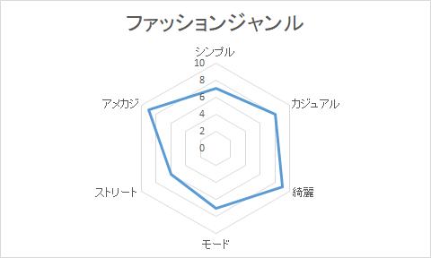 f:id:bluetrip:20180915014544p:plain