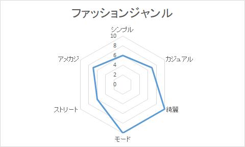 f:id:bluetrip:20180922141843p:plain