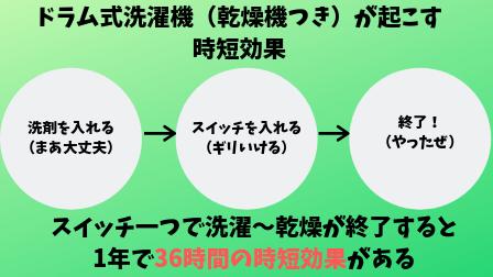 f:id:bmw-aqua:20190122124626p:plain