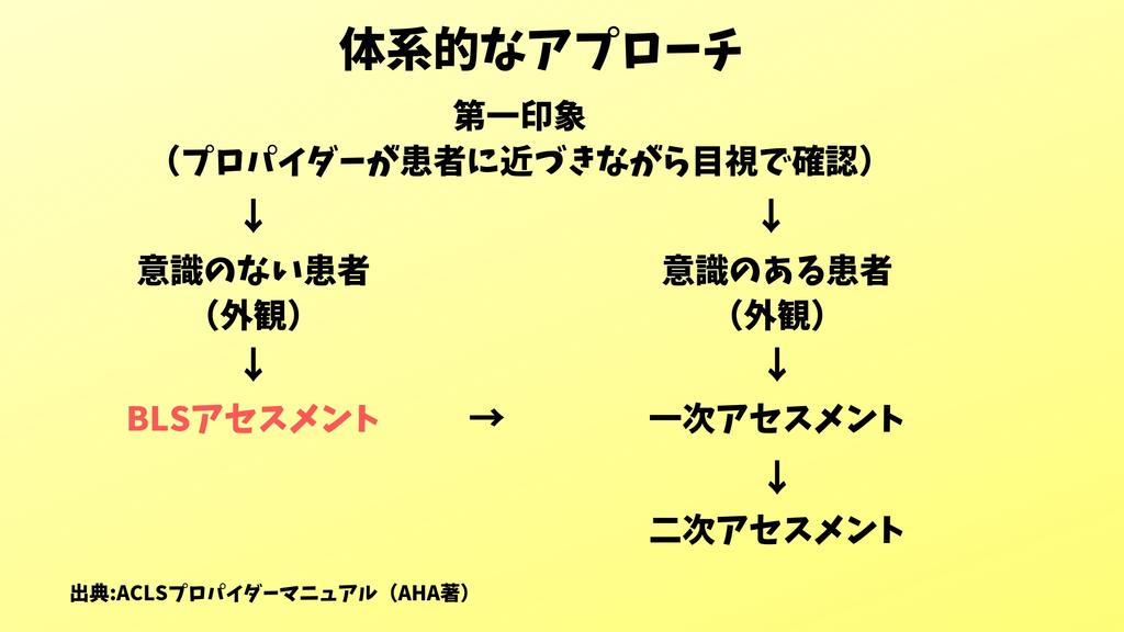 f:id:bmw-aqua:20190217234551j:plain