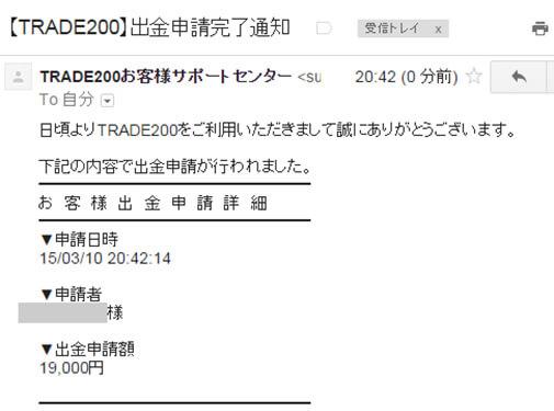 f:id:bo-urabanashi:20150310211402j:plain