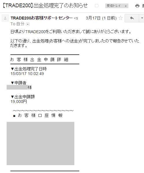 f:id:bo-urabanashi:20150324201642j:plain