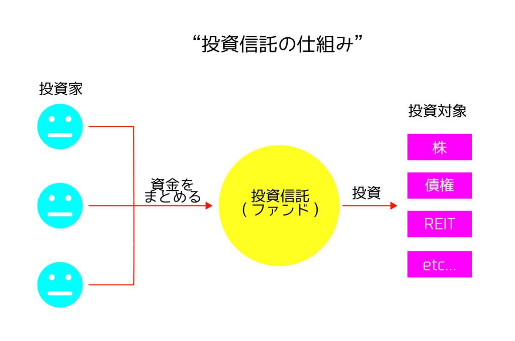 f:id:bo-yang:20180509144754j:plain