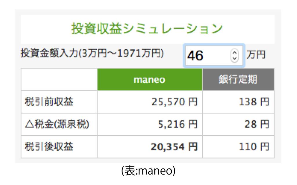 f:id:bo-yang:20180522064439j:plain