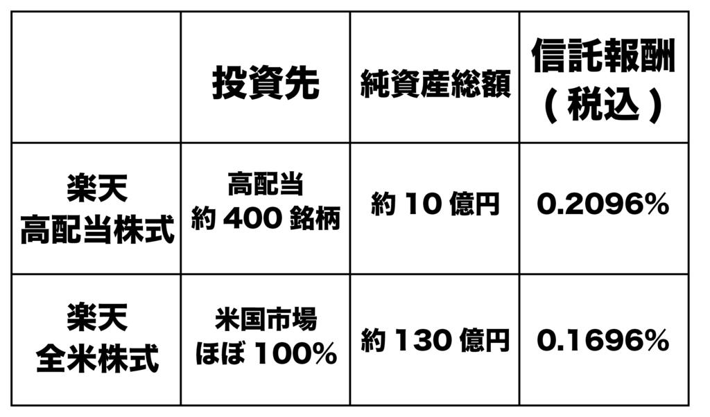 f:id:bo-yang:20180618125725j:plain
