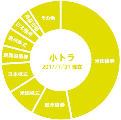 f:id:bo-yang:20180626062414j:plain