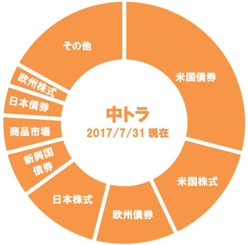 f:id:bo-yang:20180626062706j:plain