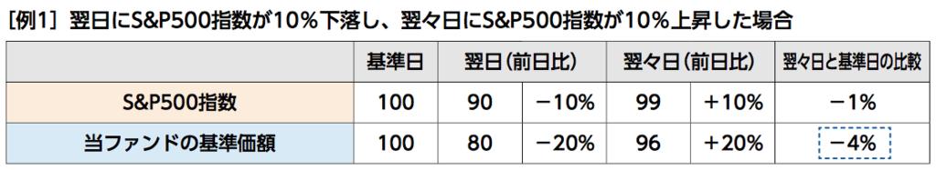 f:id:bo-yang:20180908052629p:plain