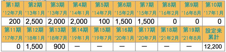 f:id:bo-yang:20180917061545p:plain