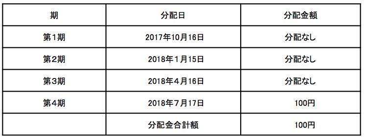 f:id:bo-yang:20180917070957p:plain