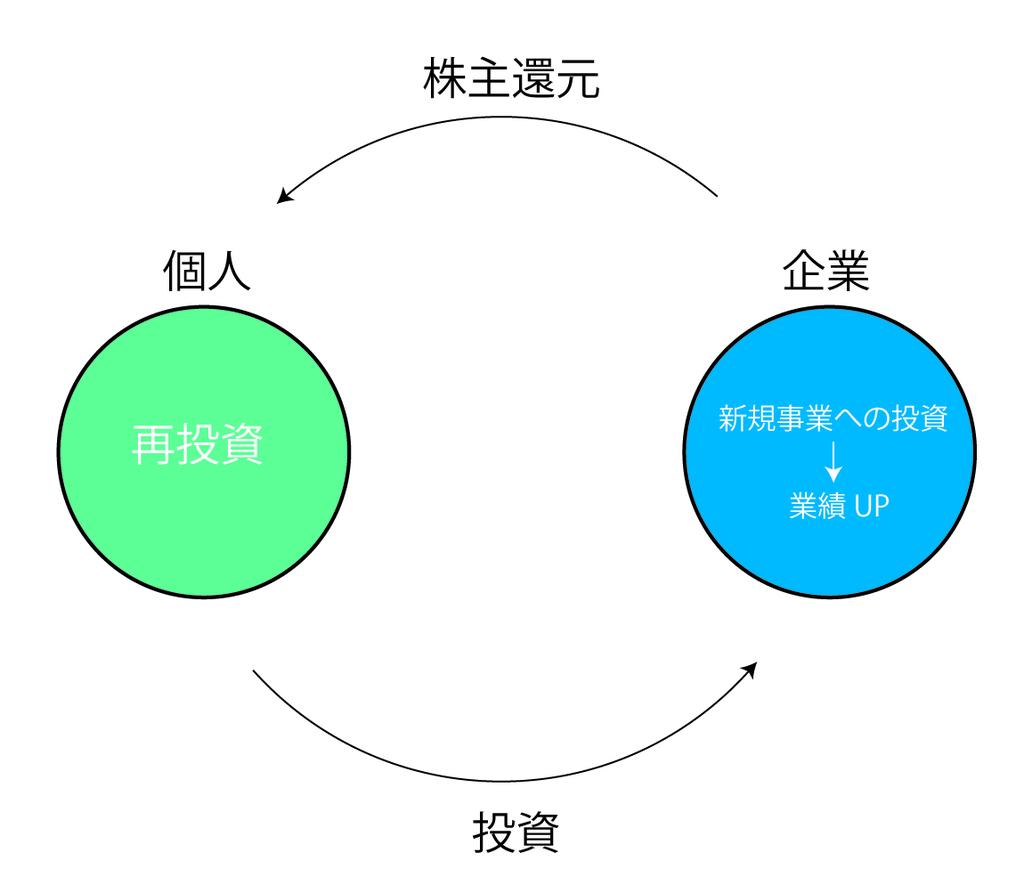 f:id:bo-yang:20181027061316j:plain