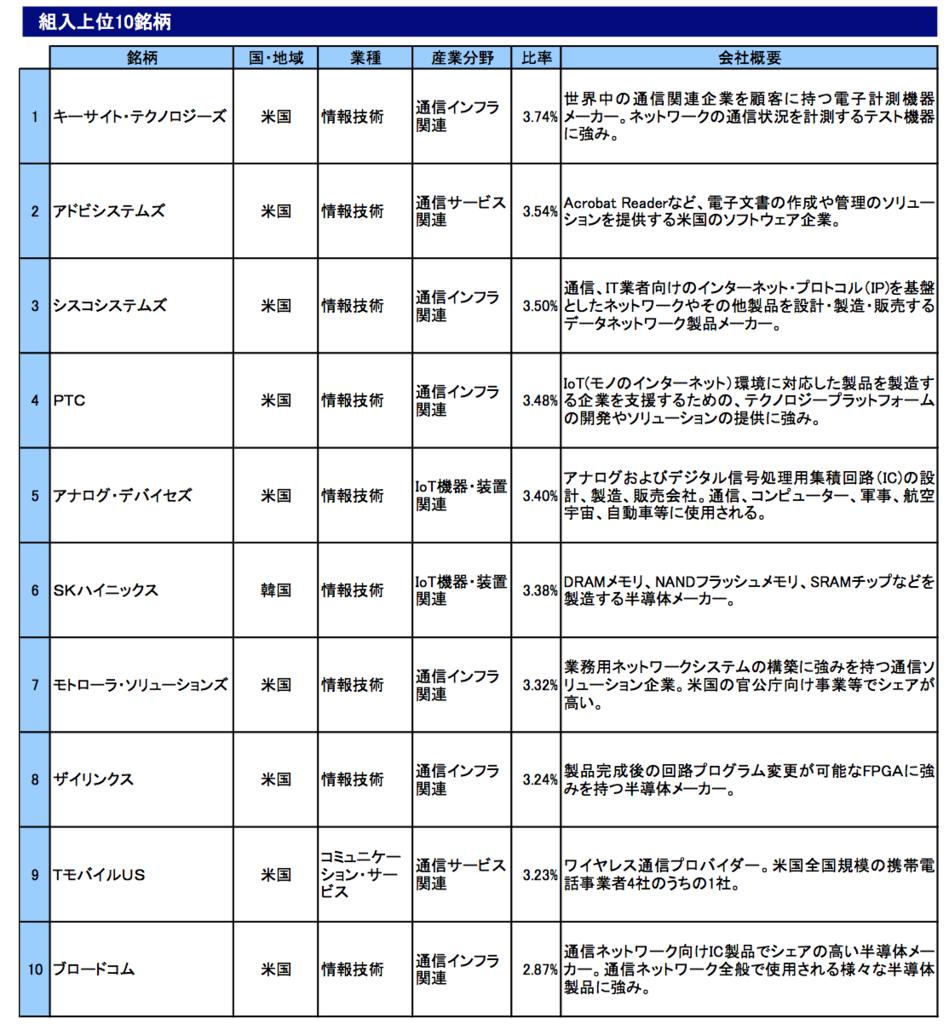 f:id:bo-yang:20190114074521p:plain
