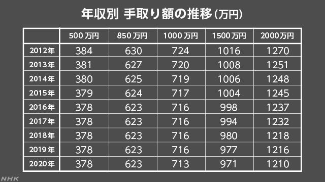 f:id:bo-yang:20190319064258j:plain