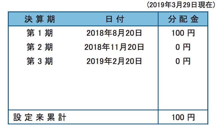 f:id:bo-yang:20190421055514p:plain