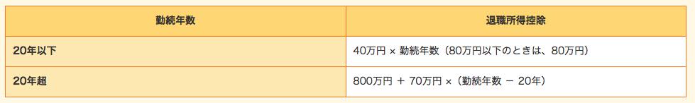 f:id:bo-yang:20190502062259p:plain