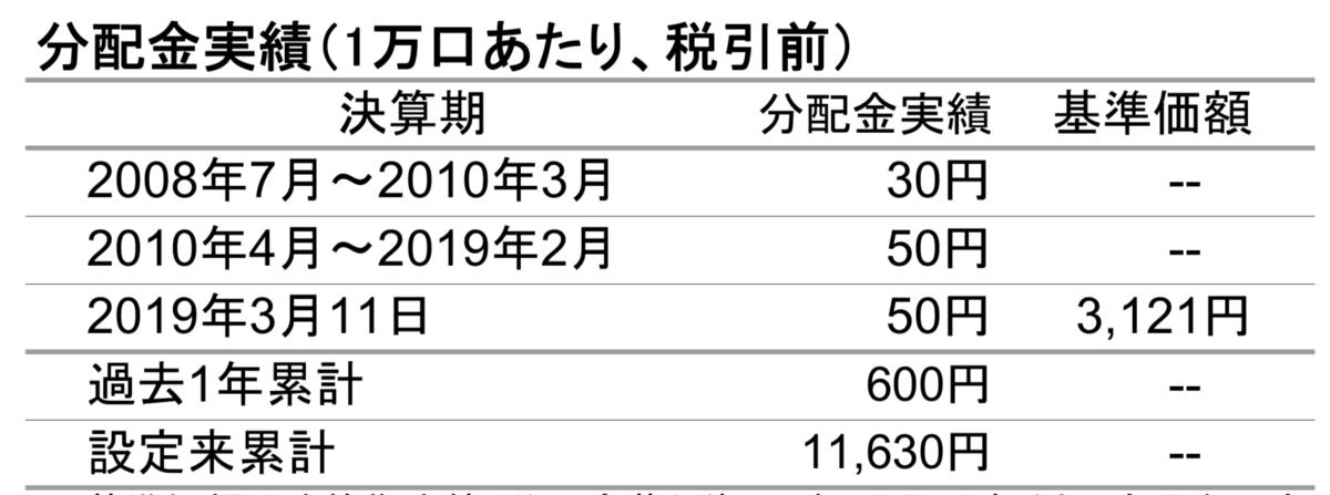 f:id:bo-yang:20190515123550p:plain