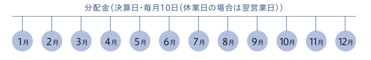 f:id:bo-yang:20190515160408p:plain