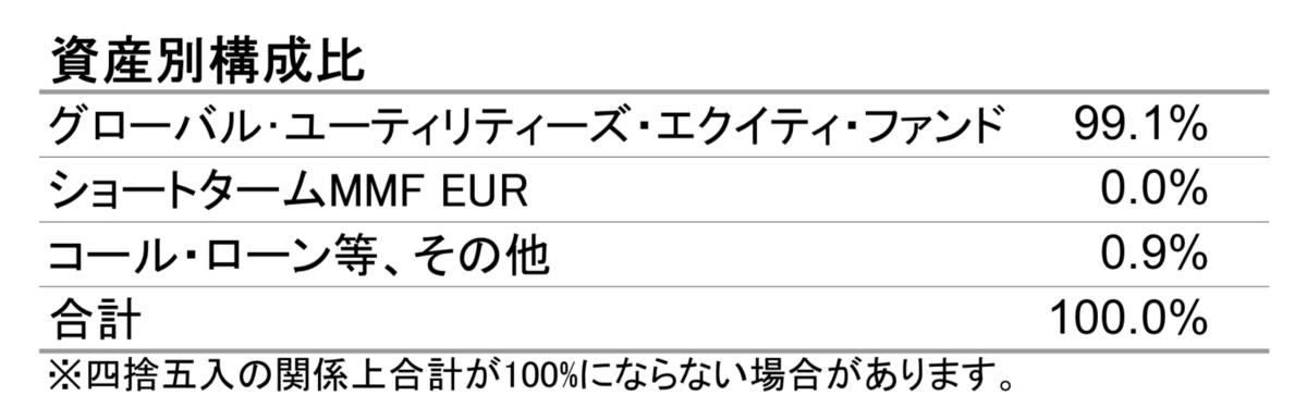 f:id:bo-yang:20190515161522p:plain