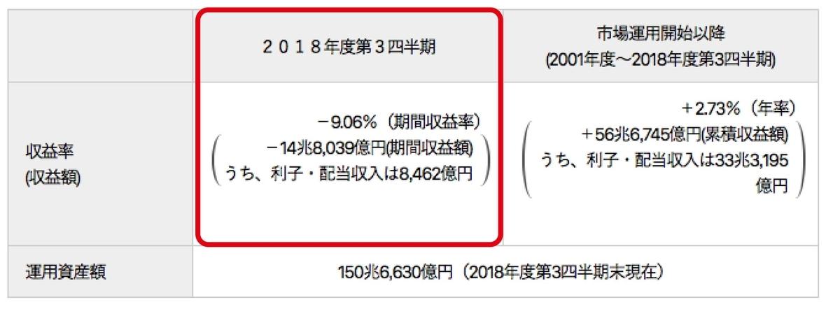 f:id:bo-yang:20190609062003j:plain