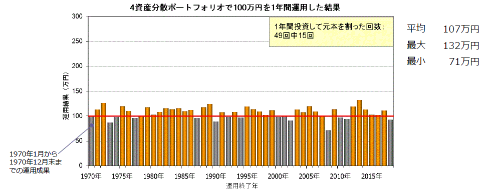 f:id:bo-yang:20190609063622p:plain