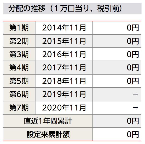 f:id:bo-yang:20190609085204p:plain