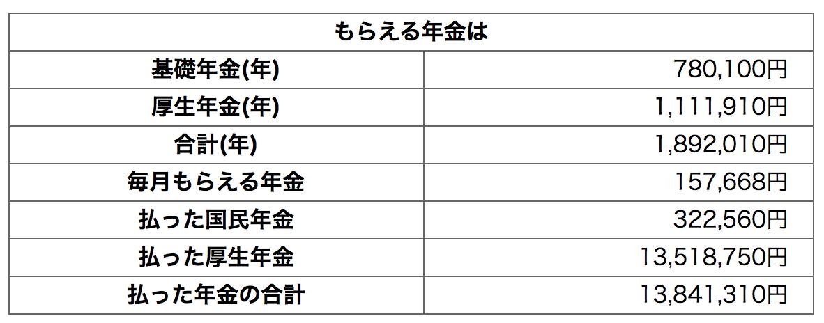 f:id:bo-yang:20190614124807p:plain