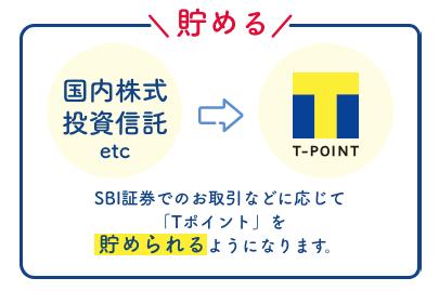 f:id:bo-yang:20190709061900p:plain
