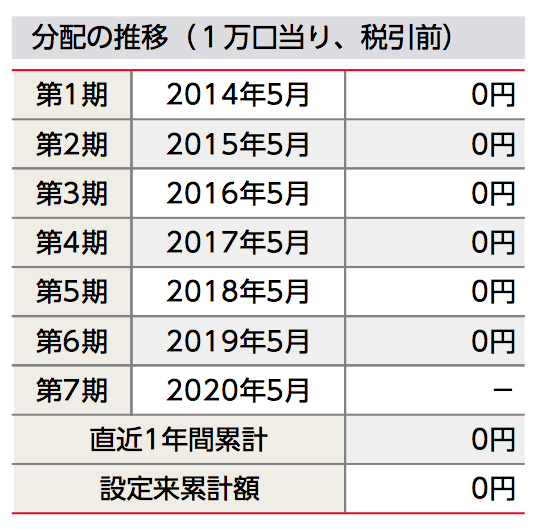 f:id:bo-yang:20190801064908p:plain