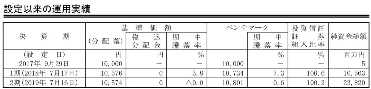 f:id:bo-yang:20190924123753p:plain
