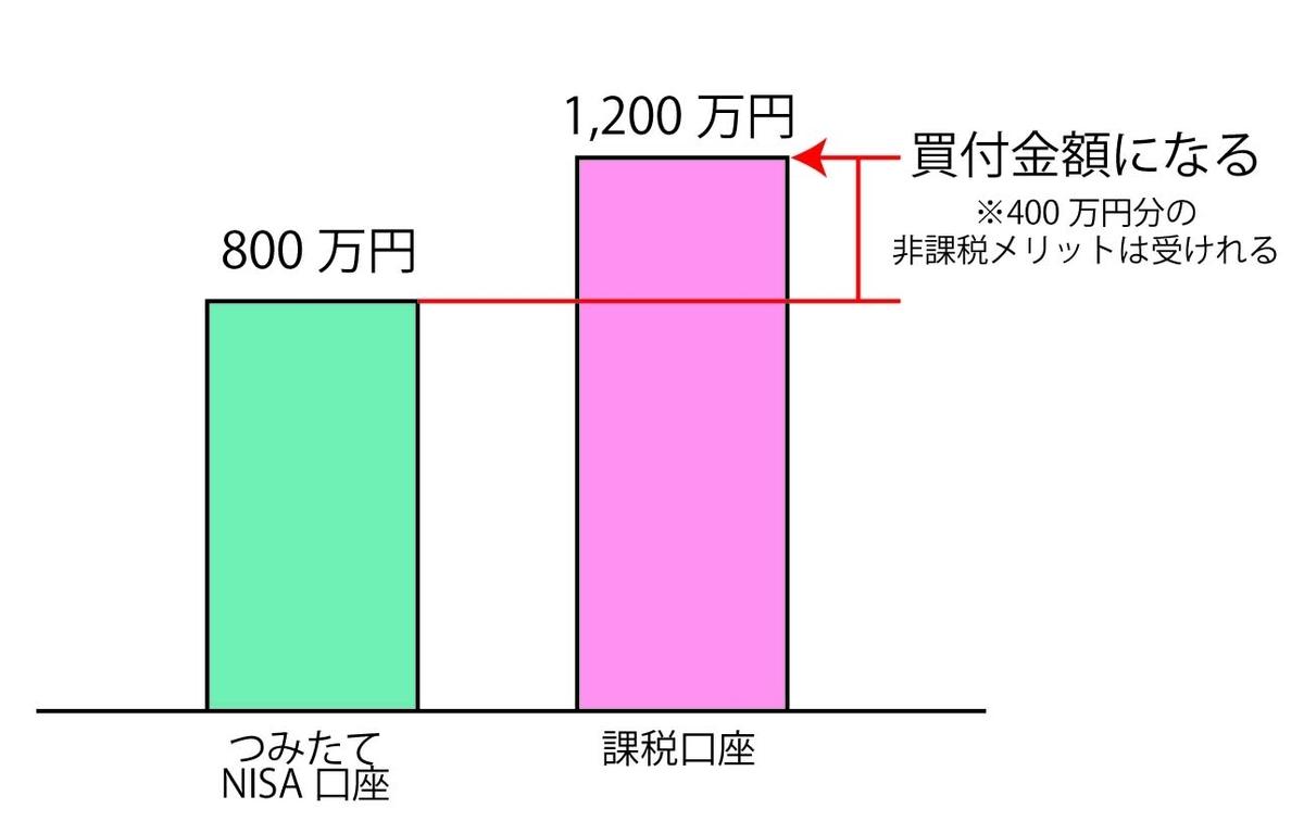 f:id:bo-yang:20191102064833j:plain