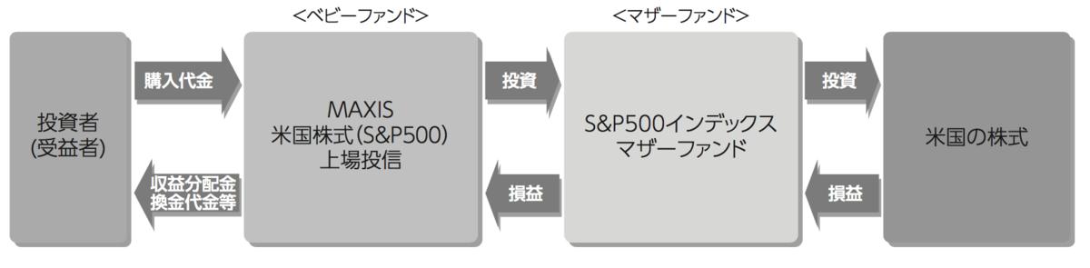 f:id:bo-yang:20200110062205p:plain