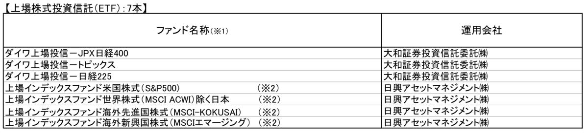 f:id:bo-yang:20200110123711p:plain