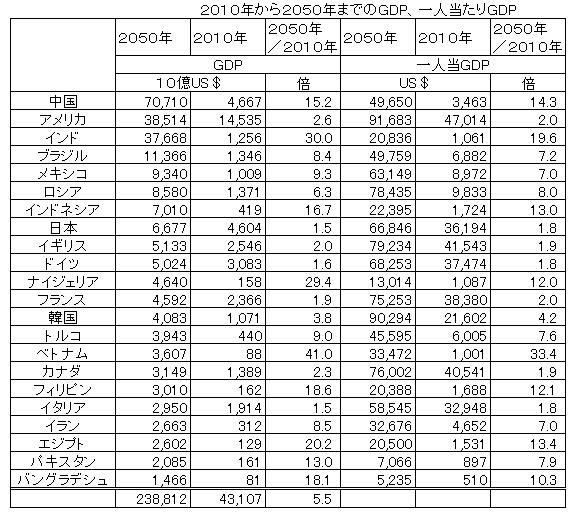 f:id:bo-yang:20200119052015p:plain