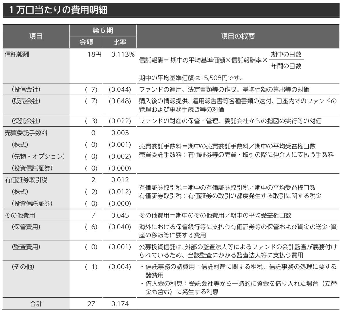 f:id:bo-yang:20200122124838p:plain
