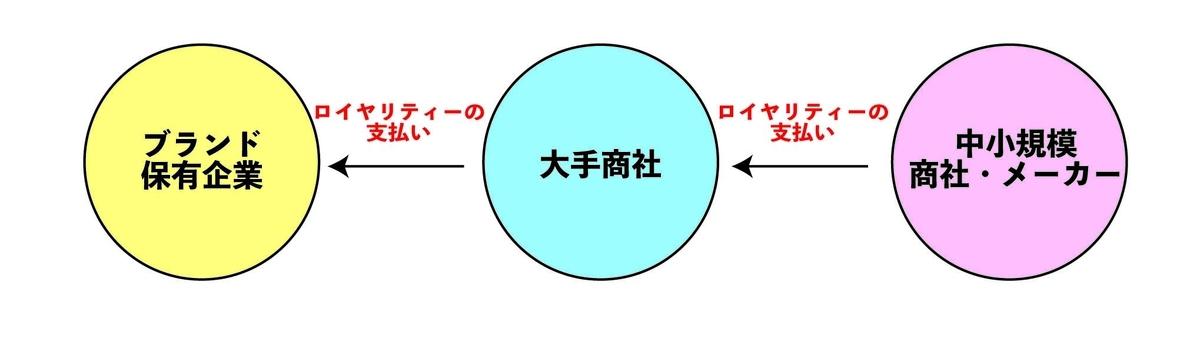 f:id:bo-yang:20210122234400j:plain